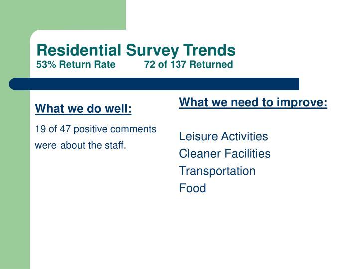 Residential survey trends 53 return rate 72 of 137 returned