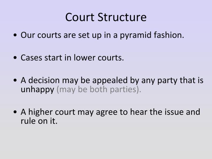 Court Structure