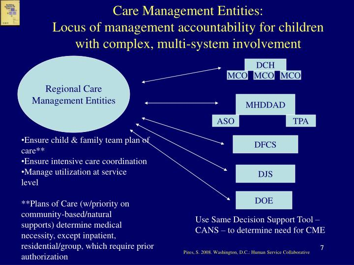 Care Management Entities:
