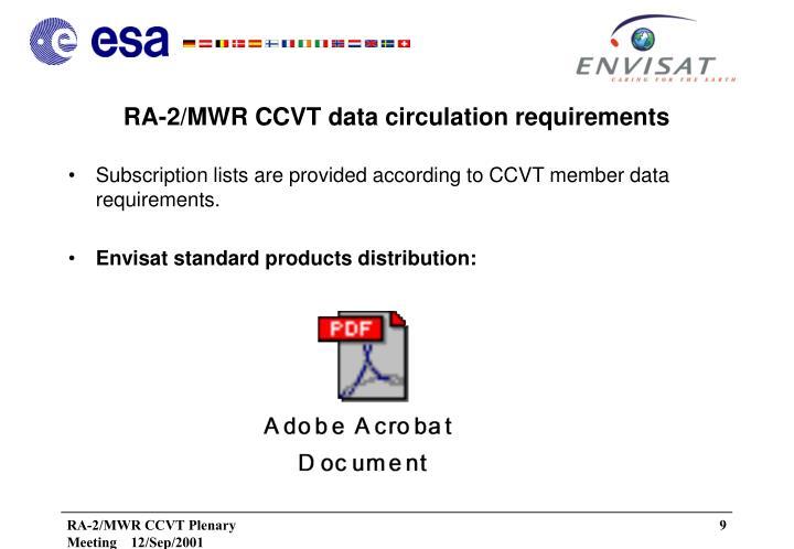 RA-2/MWR CCVT data circulation requirements