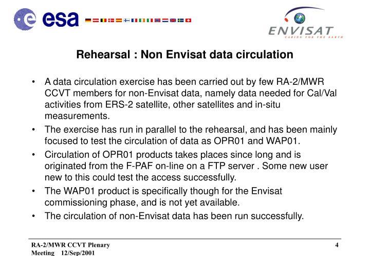 Rehearsal : Non Envisat data circulation