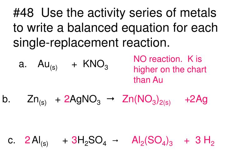 write a balanced equation Reaction of zinc with iodine description this experiment involves the synthesis of a metal salt by direct reaction of a metal and a non-metal.