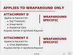 applies to wraparound only