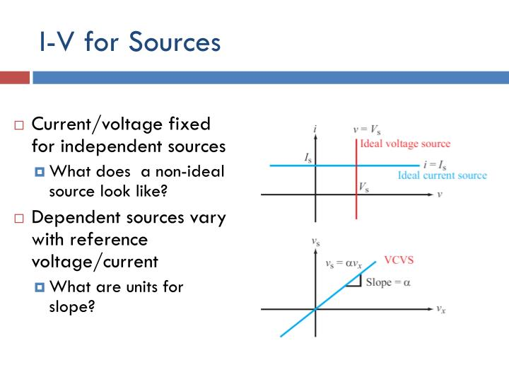 I-V for Sources