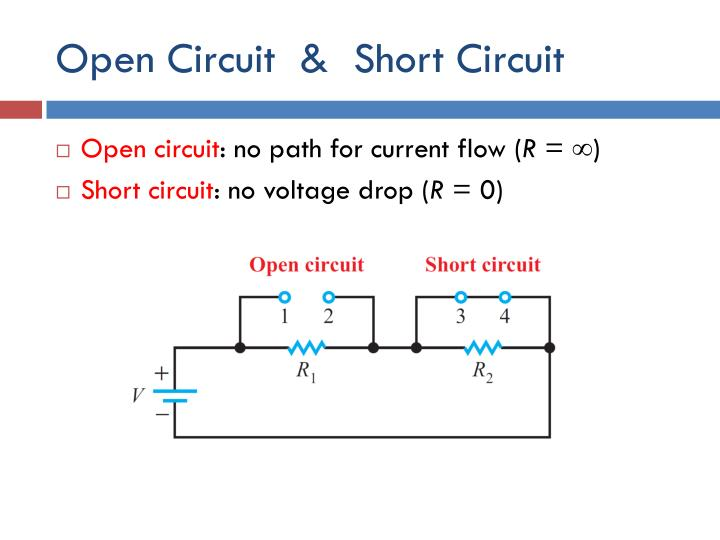 Open Circuit  &  Short Circuit