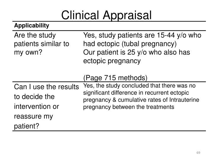 Clinical Appraisal
