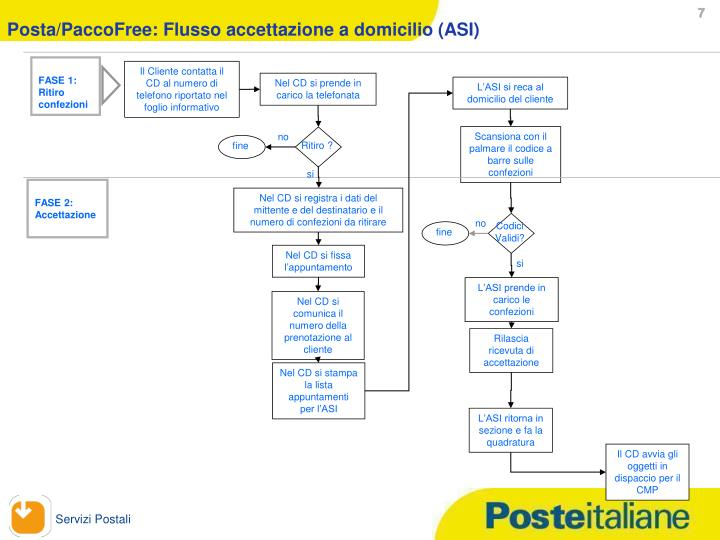 Posta/PaccoFree: