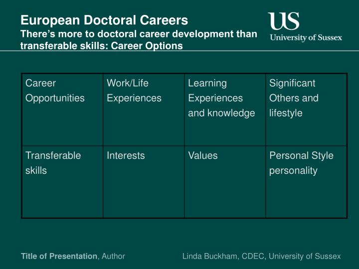 European Doctoral Careers