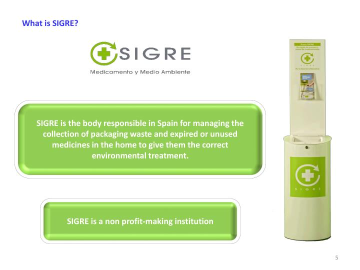 What is SIGRE?