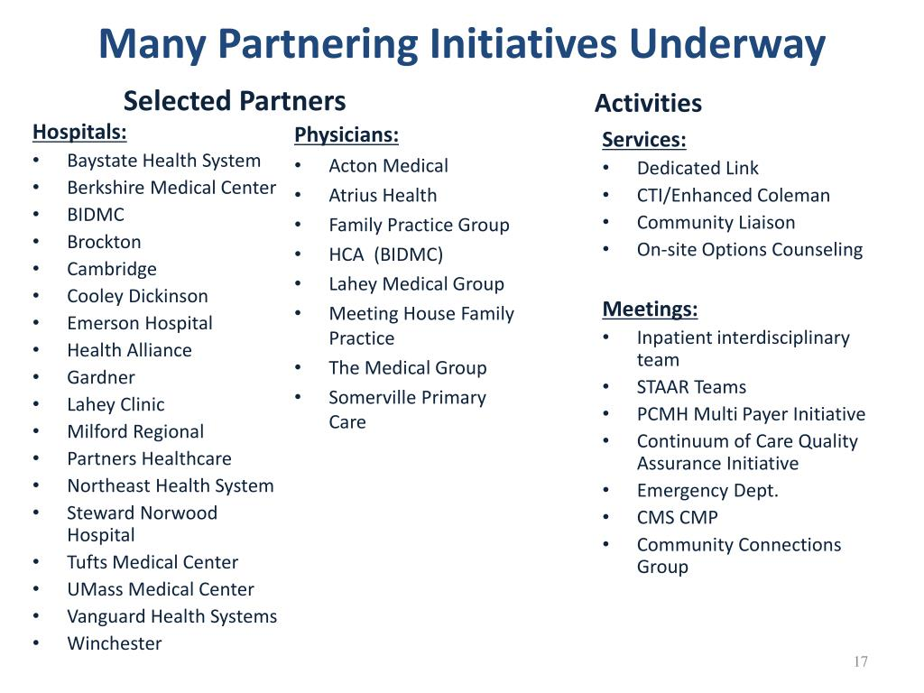 PPT - Community Care Linkages SM A Division of Mass Home