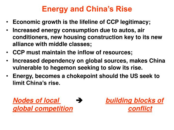 Energy and china s rise