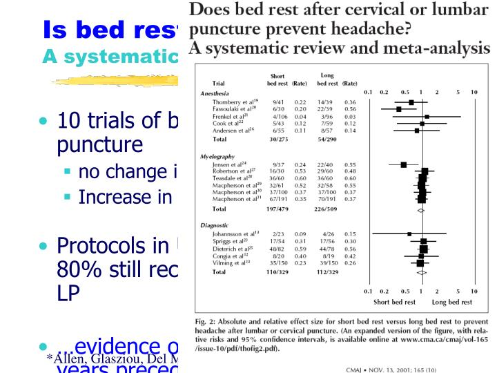 Is bed rest ever helpful?