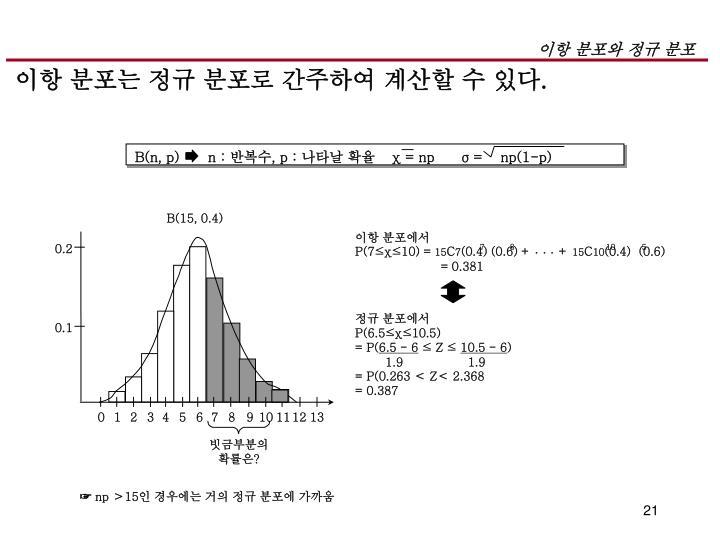 χ = np