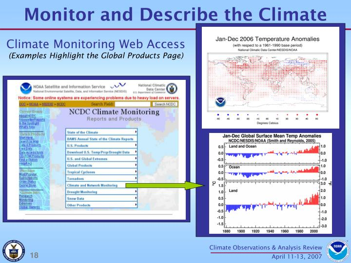 Monitor and Describe the Climate