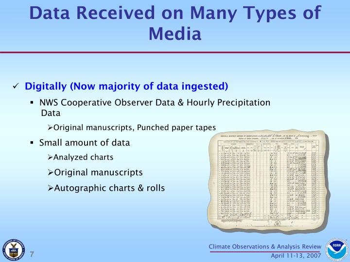 Data Received on Many Types of Media