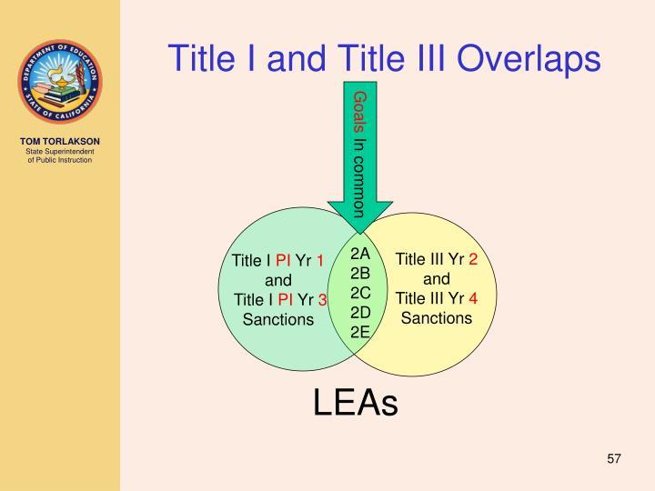 Title I and Title III Overlaps