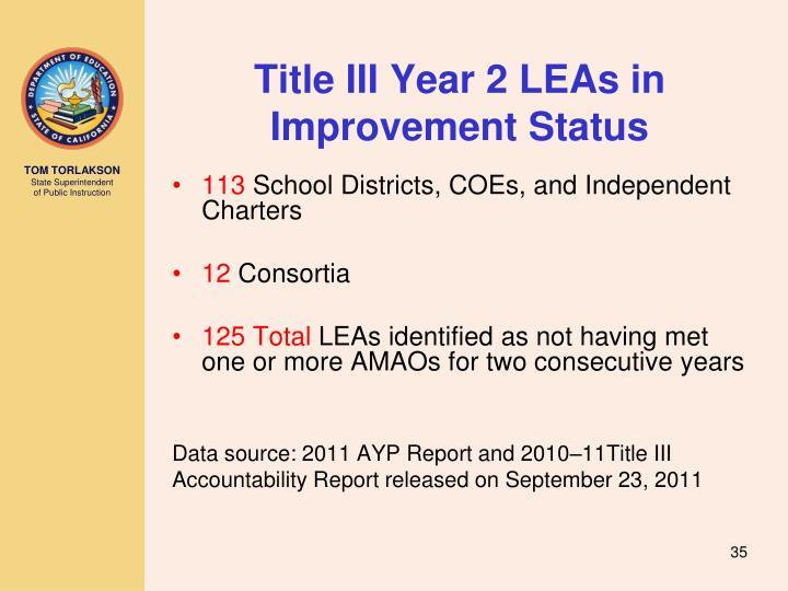 Title III Year 2 LEAs in Improvement Status