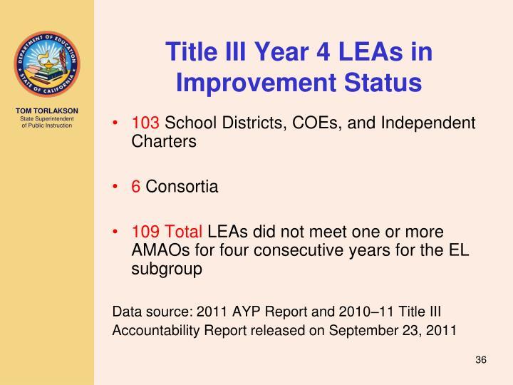 Title III Year 4 LEAs in Improvement Status