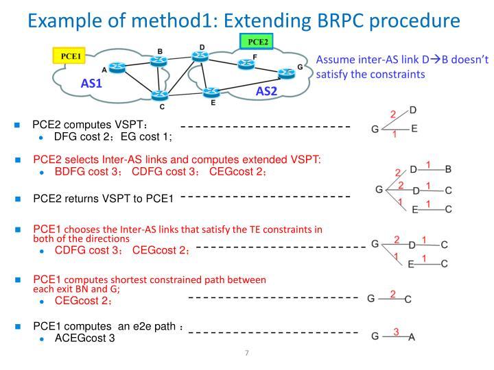 Example of method1: Extending BRPC procedure