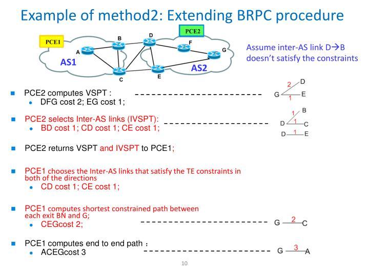 Example of method2: Extending BRPC procedure
