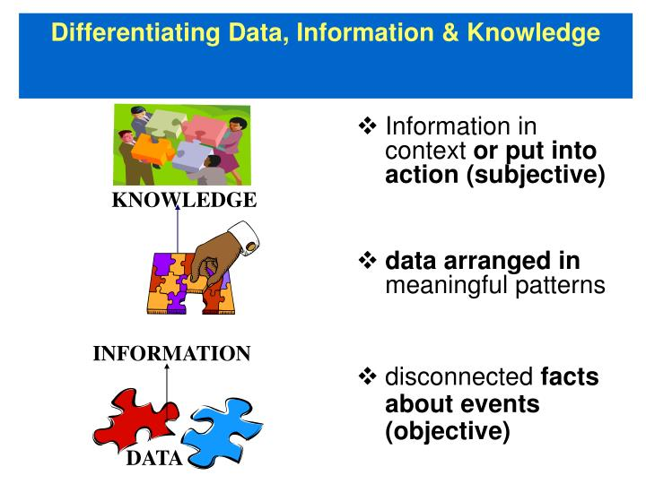 Differentiating data information knowledge