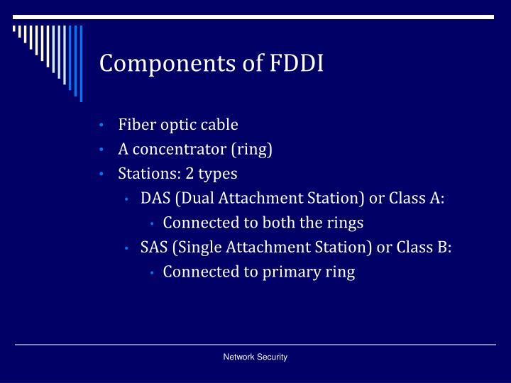Components of FDDI