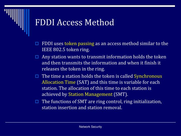 FDDI Access Method