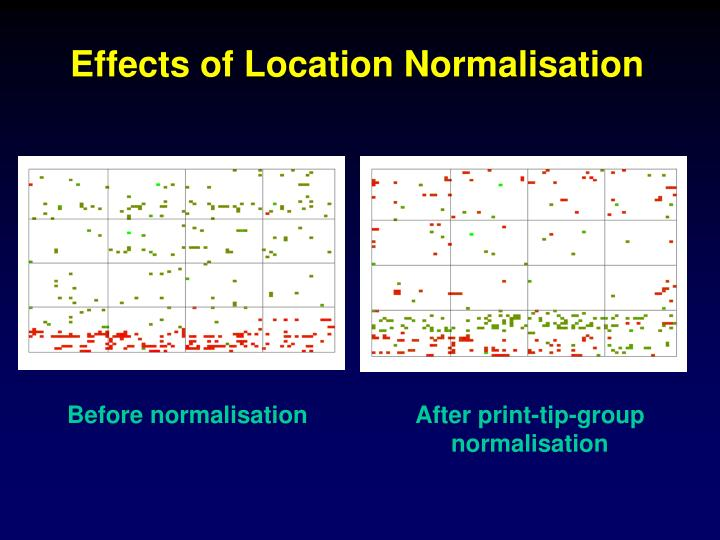 Effects of Location Normalisation