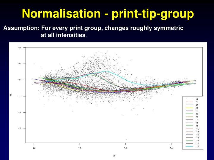 Normalisation - print-tip-group