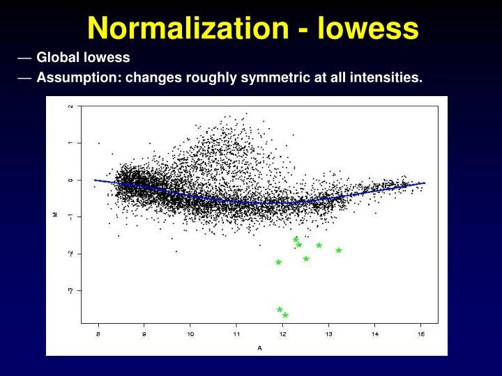 Normalization - lowess