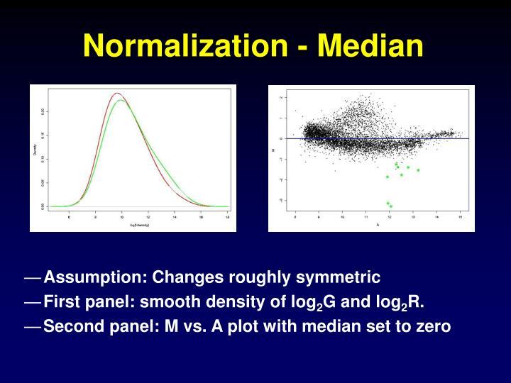 Normalization - Median