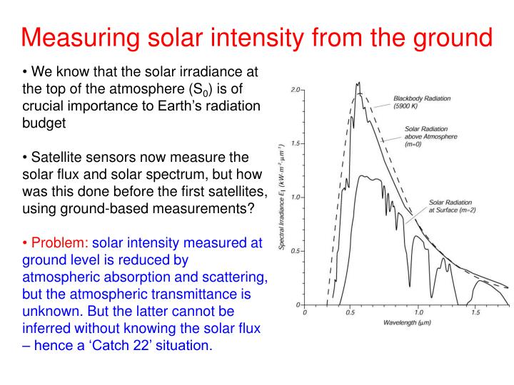 Measuring solar intensity from the ground