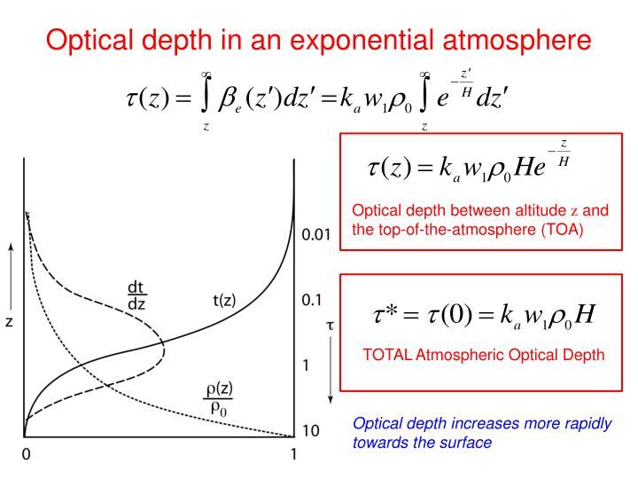 Optical depth in an exponential atmosphere