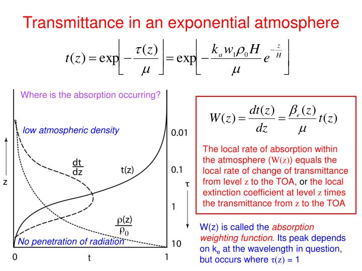 Transmittance in an exponential atmosphere