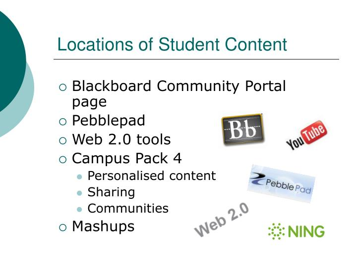 Locations of Student Content