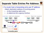 separate table entries per address