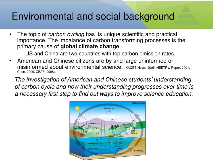 Environmental and social background