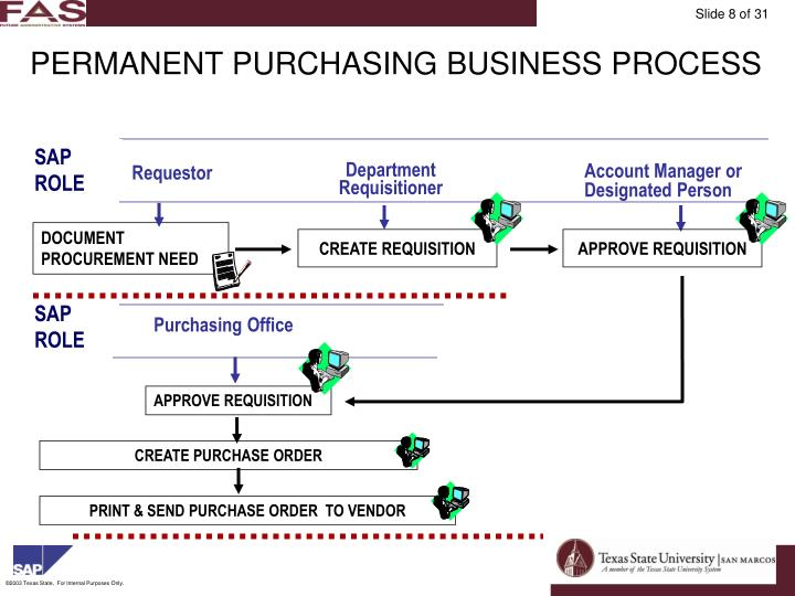 PERMANENT PURCHASING BUSINESS PROCESS