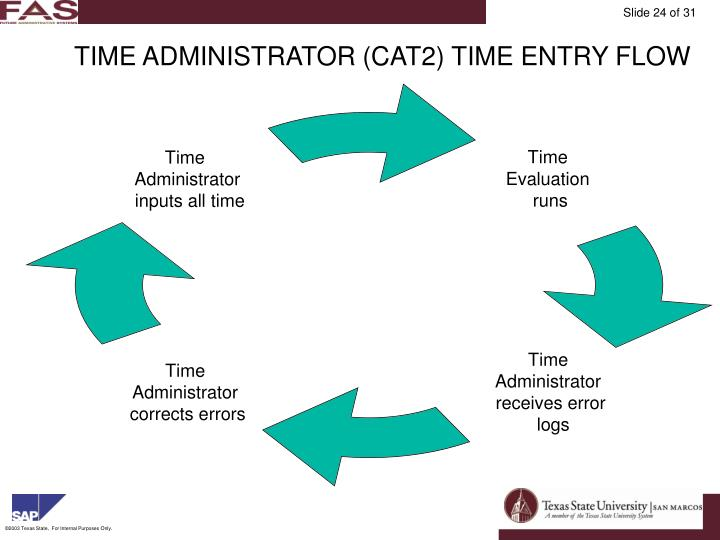 TIME ADMINISTRATOR (CAT2) TIME ENTRY FLOW