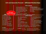 cio and associate provost affiliated memberships