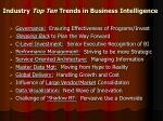 industry top ten trends in business intelligence