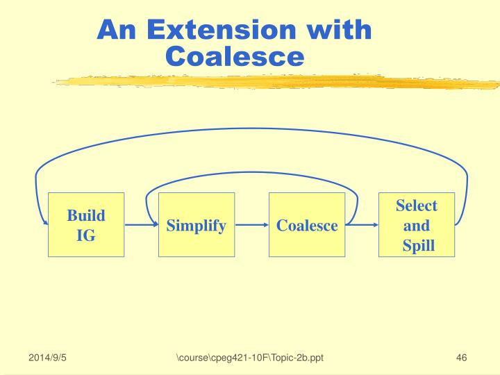 An Extension with Coalesce