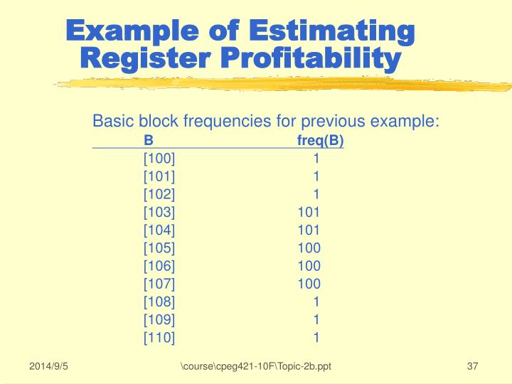 Example of Estimating