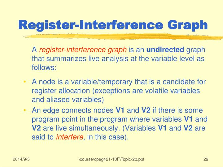 Register-Interference Graph