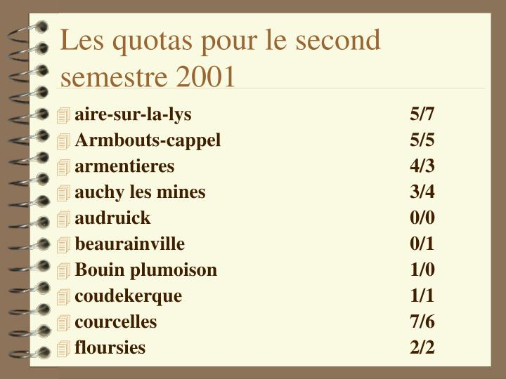 Les quotas pour le second semestre 2001