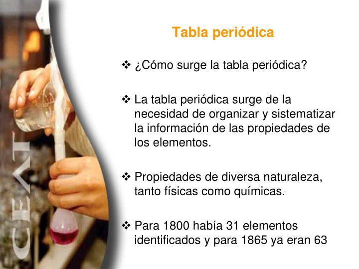 Ppt tabla peridica y propiedades peridicas powerpoint tabla peridica urtaz Image collections
