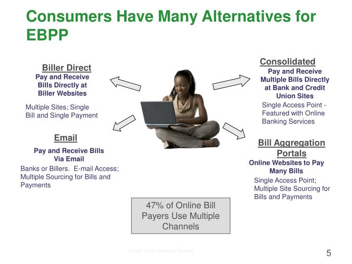 Consumers Have Many Alternatives for EBPP