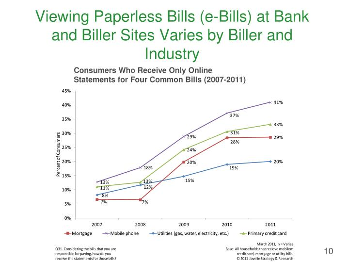Viewing Paperless Bills (e-Bills) at Bank and Biller Sites Varies by Biller and Industry