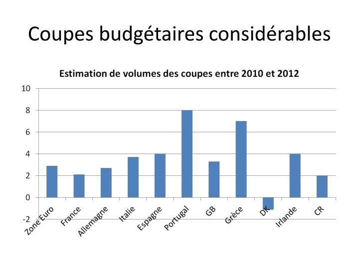 Coupes budgétaires considérables