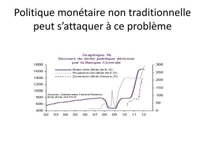 Politique monétaire non traditionnelle peut s'attaquer à ce problème